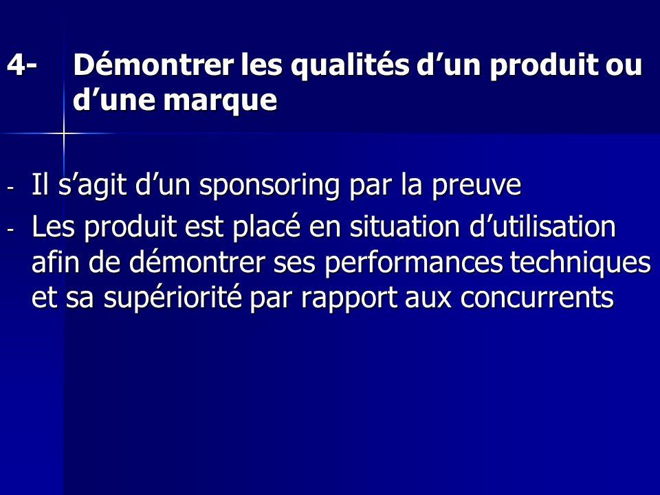 4-Démontrer les qualités dun produit ou dune marque - Il sagit dun sponsoring par la preuve - Les produit est placé en situation dutilisation afin de