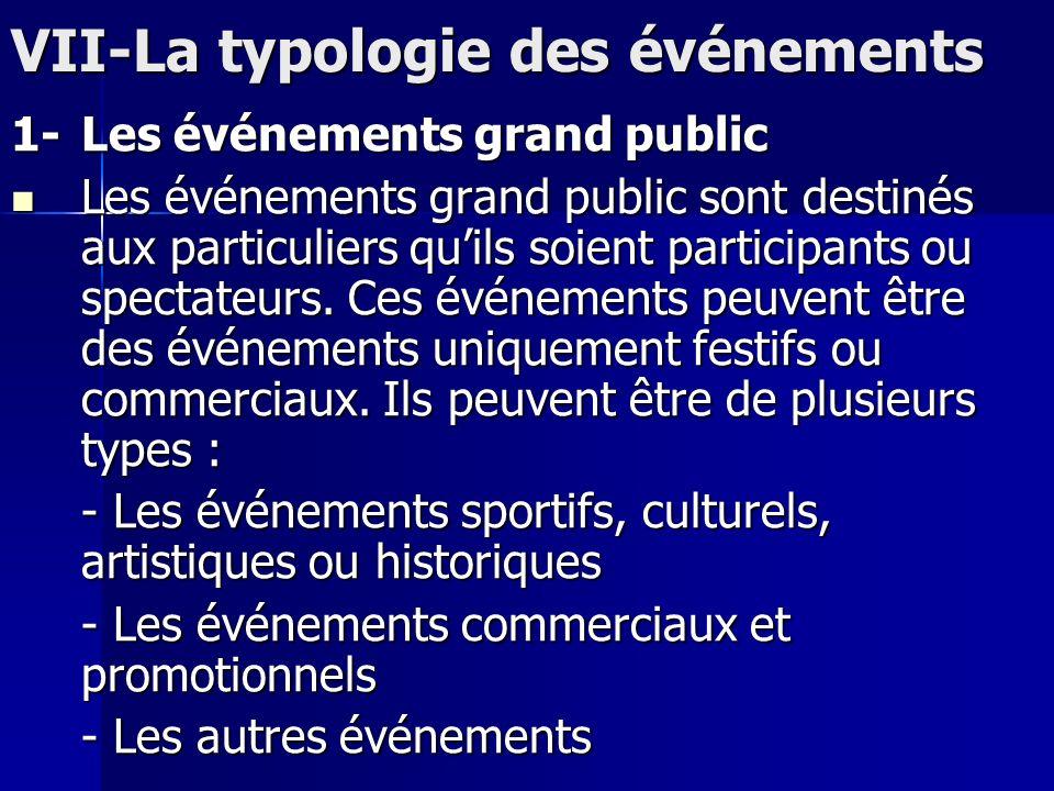 VII-La typologie des événements 1-Les événements grand public Les événements grand public sont destinés aux particuliers quils soient participants ou