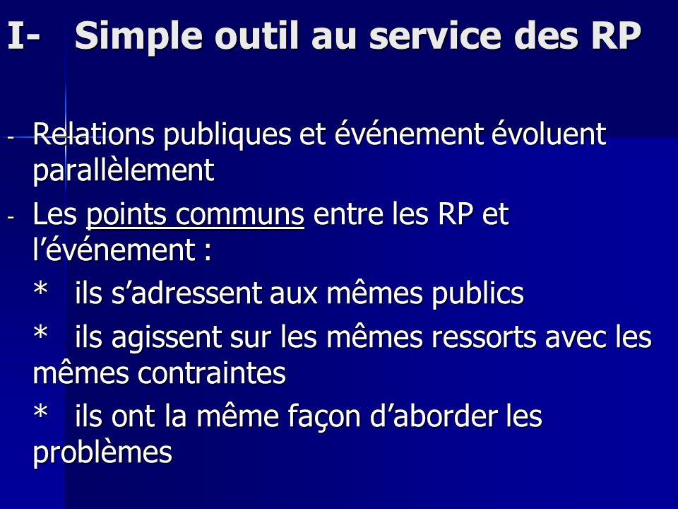 I-Simple outil au service des RP - Relations publiques et événement évoluent parallèlement - Les points communs entre les RP et lévénement : *ils sadr
