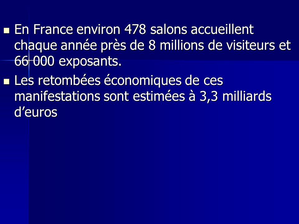 En France environ 478 salons accueillent chaque année près de 8 millions de visiteurs et 66 000 exposants. En France environ 478 salons accueillent ch