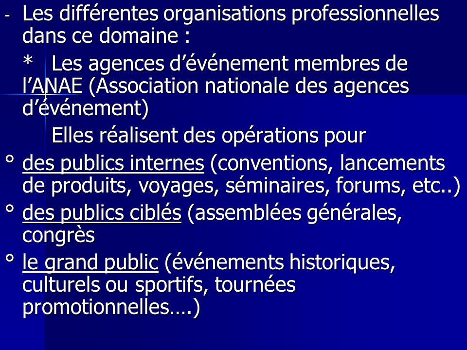 - Les différentes organisations professionnelles dans ce domaine : *Les agences dévénement membres de lANAE (Association nationale des agences dévénem