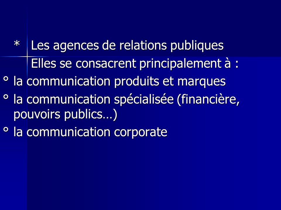 *Les agences de relations publiques Elles se consacrent principalement à : °la communication produits et marques °la communication spécialisée (financ