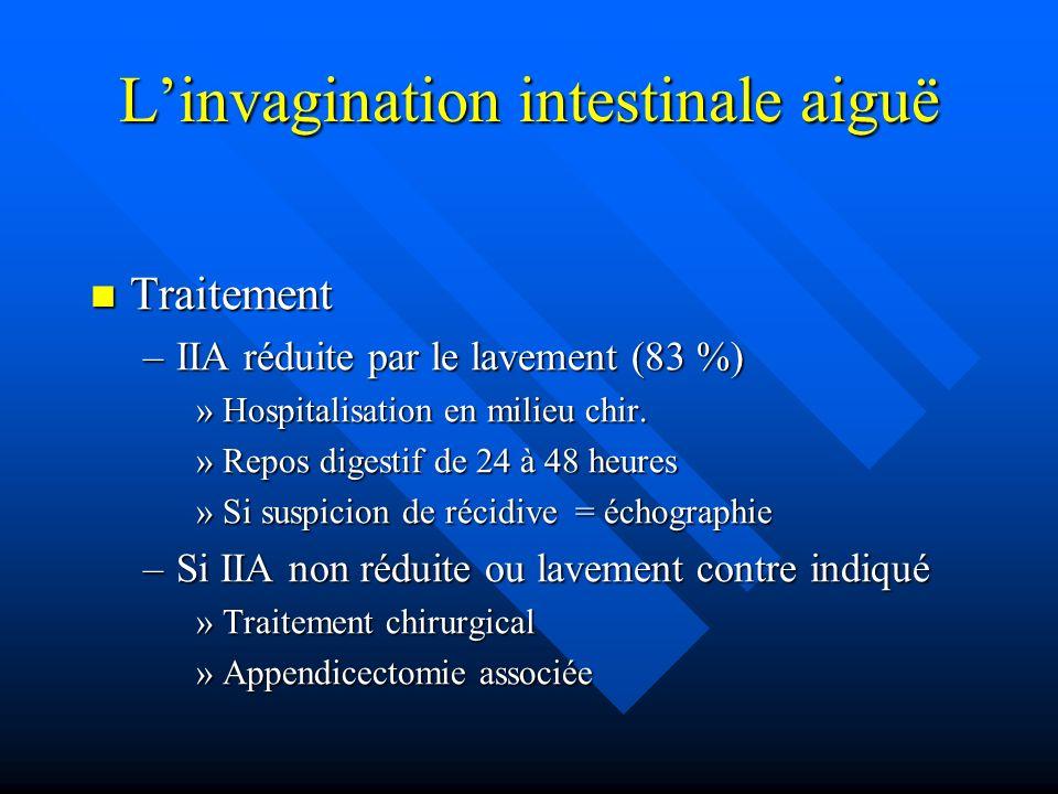 Traitement Traitement –IIA réduite par le lavement (83 %) »Hospitalisation en milieu chir. »Repos digestif de 24 à 48 heures »Si suspicion de récidive