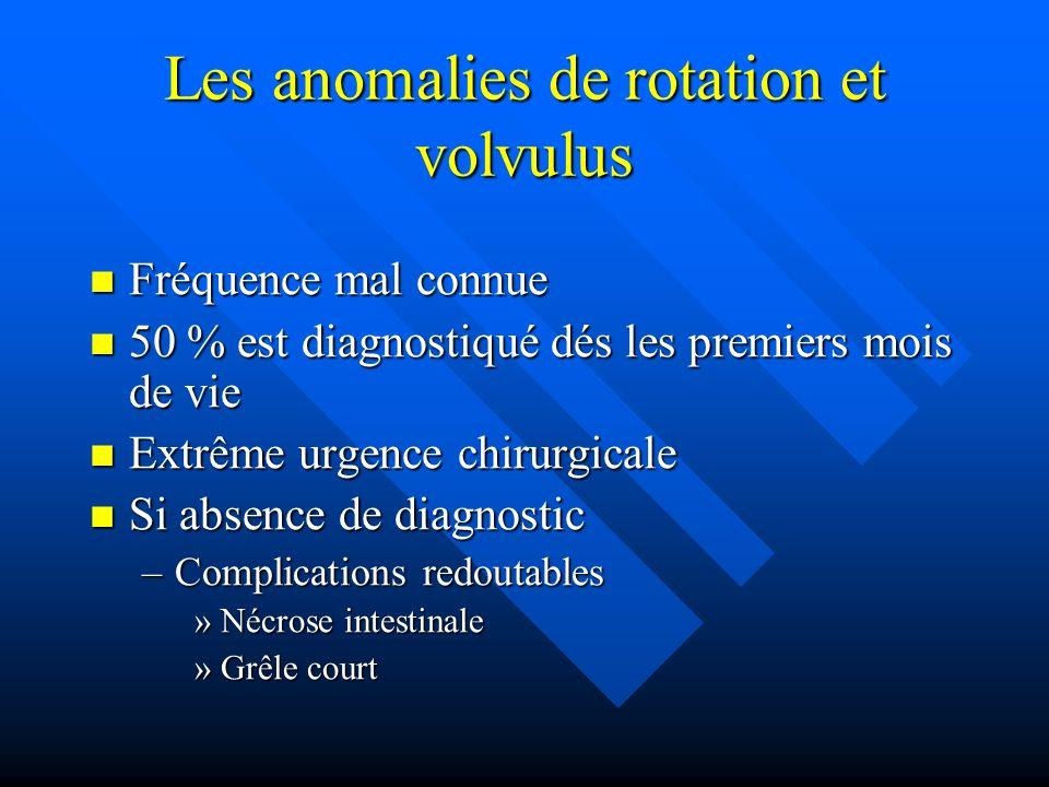 Les anomalies de rotation et volvulus Fréquence mal connue Fréquence mal connue 50 % est diagnostiqué dés les premiers mois de vie 50 % est diagnostiq