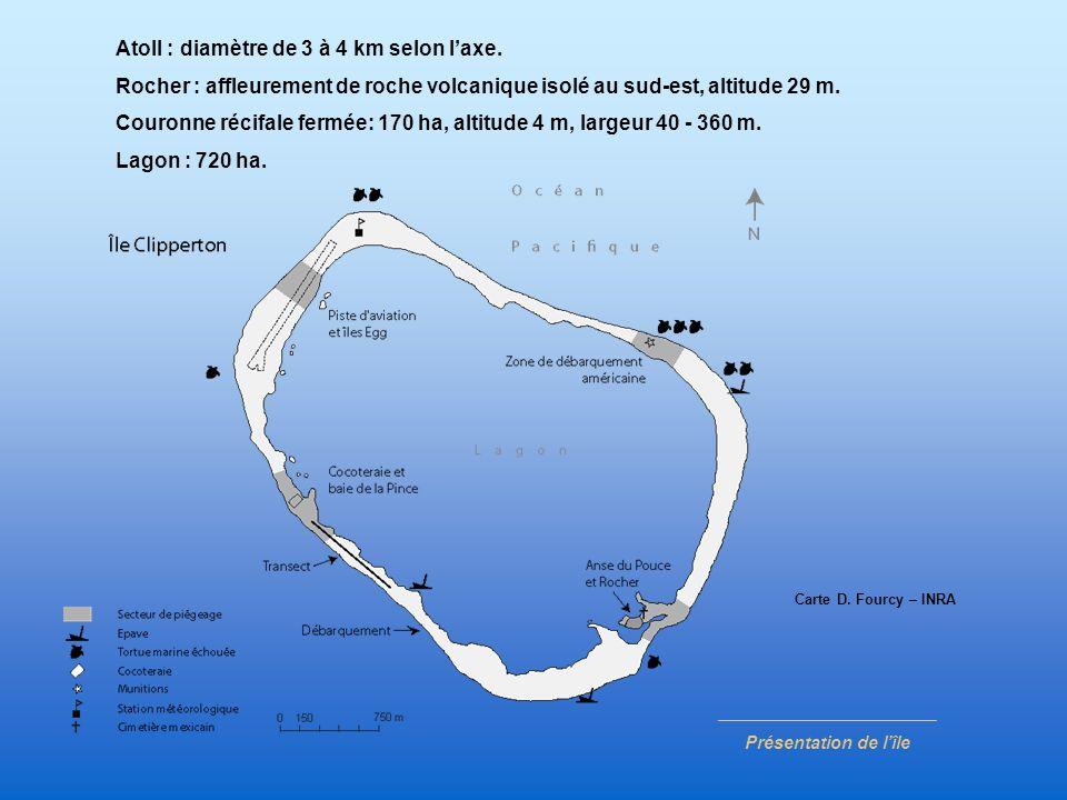 ______________________ Présentation de lîle Carte D. Fourcy – INRA Atoll : diamètre de 3 à 4 km selon laxe. Rocher : affleurement de roche volcanique