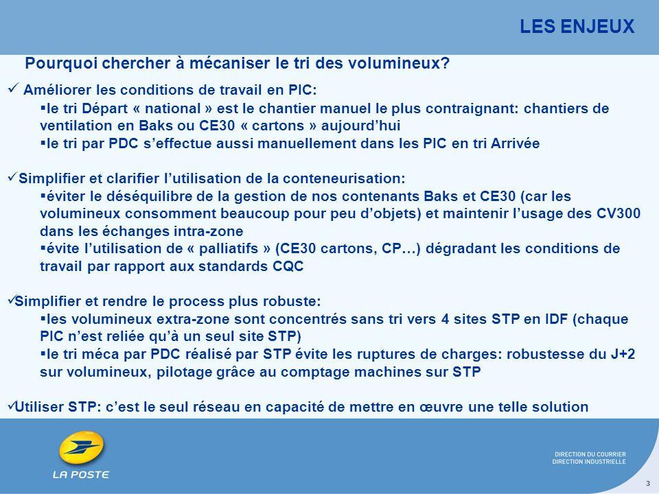 3 LES ENJEUX Améliorer les conditions de travail en PIC: le tri Départ « national » est le chantier manuel le plus contraignant: chantiers de ventilat
