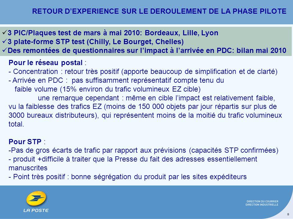 8 RETOUR DEXPERIENCE SUR LE DEROULEMENT DE LA PHASE PILOTE 3 PIC/Plaques test de mars à mai 2010: Bordeaux, Lille, Lyon 3 plate-forme STP test (Chilly
