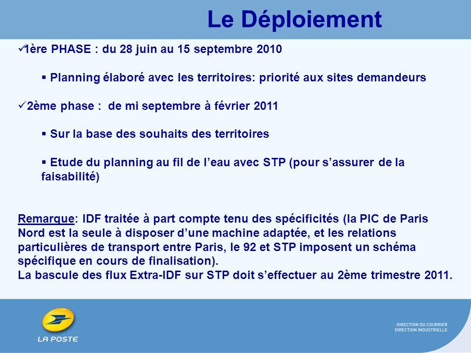 Le Déploiement 1ère PHASE : du 28 juin au 15 septembre 2010 Planning élaboré avec les territoires: priorité aux sites demandeurs 2ème phase : de mi se