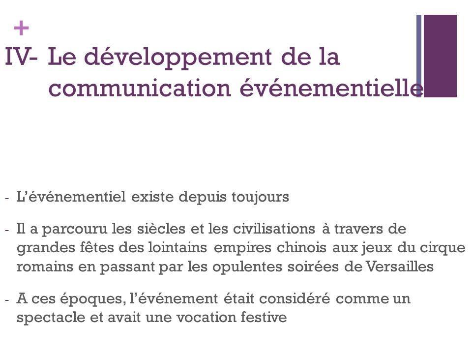 + IV-Le développement de la communication événementielle - Lévénementiel existe depuis toujours - Il a parcouru les siècles et les civilisations à tra