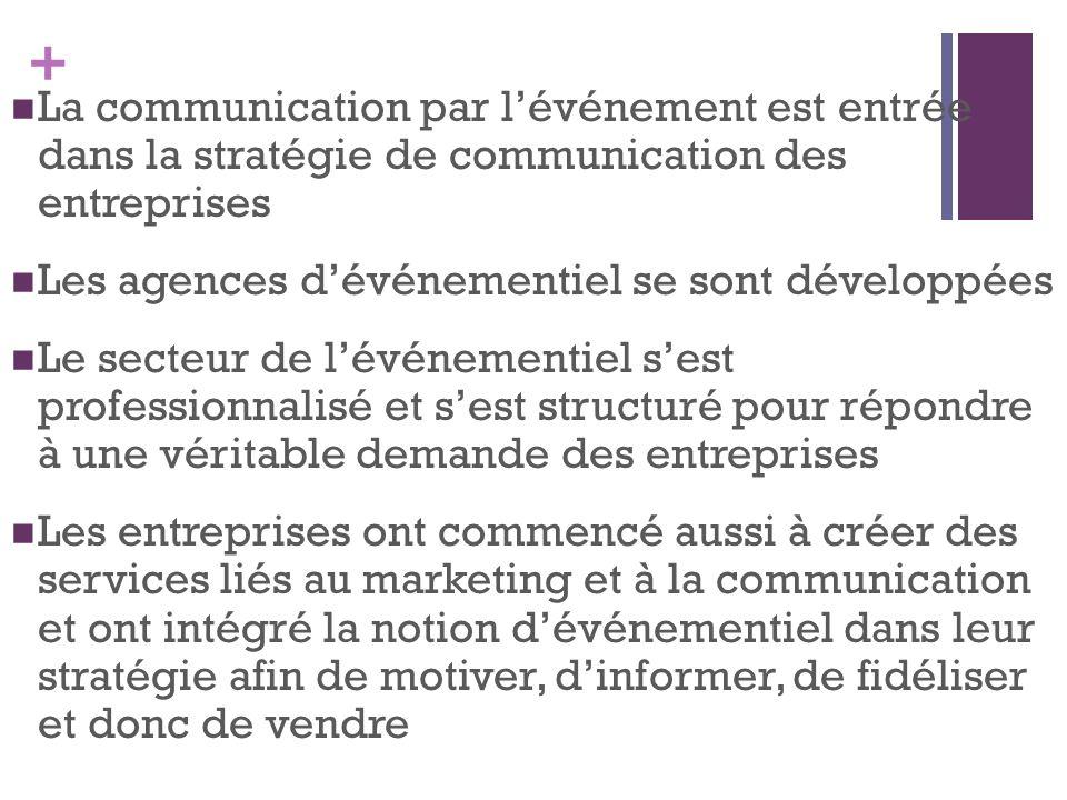 + La communication par lévénement est entrée dans la stratégie de communication des entreprises Les agences dévénementiel se sont développées Le secte