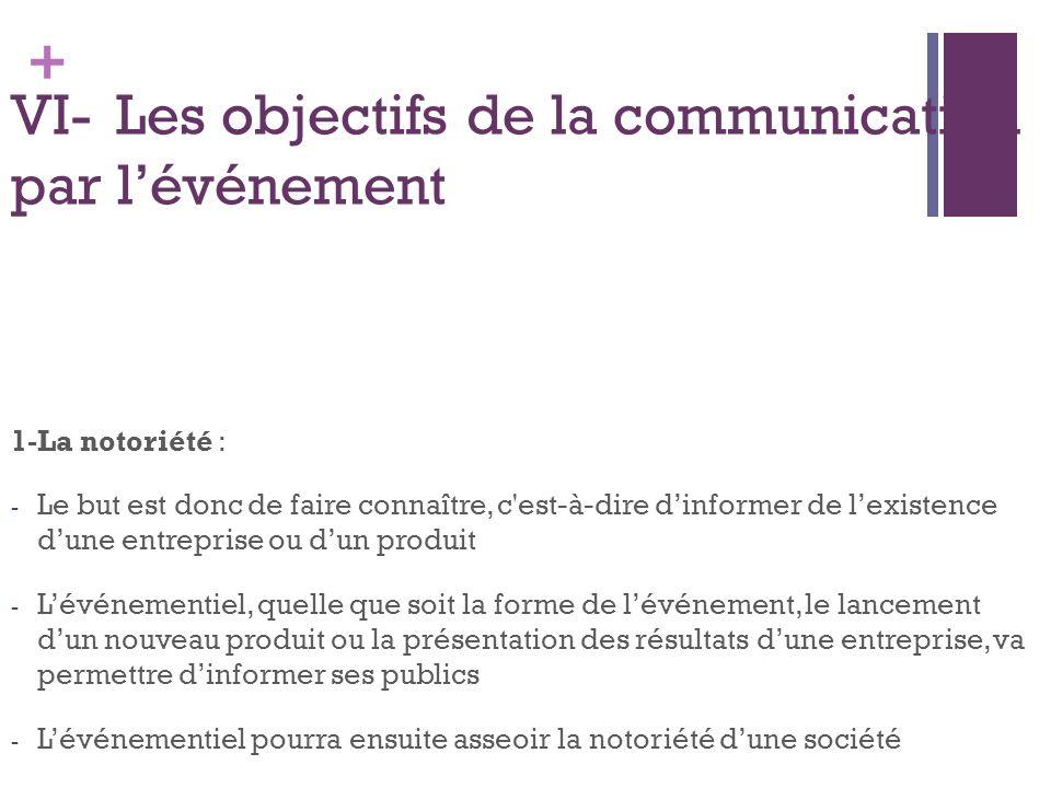 + VI-Les objectifs de la communication par lévénement 1-La notoriété : - Le but est donc de faire connaître, c'est-à-dire dinformer de lexistence dune