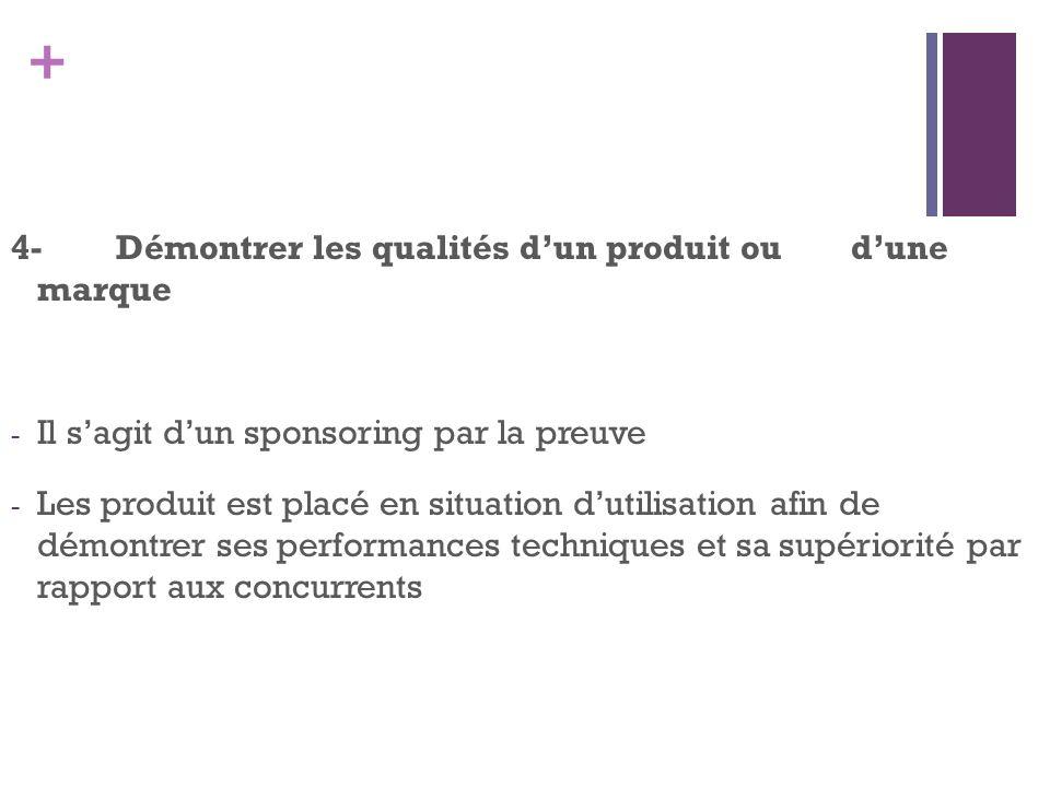 + 4-Démontrer les qualités dun produit ou dune marque - Il sagit dun sponsoring par la preuve - Les produit est placé en situation dutilisation afin d