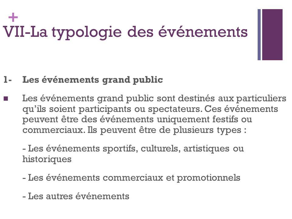 + VII-La typologie des événements 1-Les événements grand public Les événements grand public sont destinés aux particuliers quils soient participants o