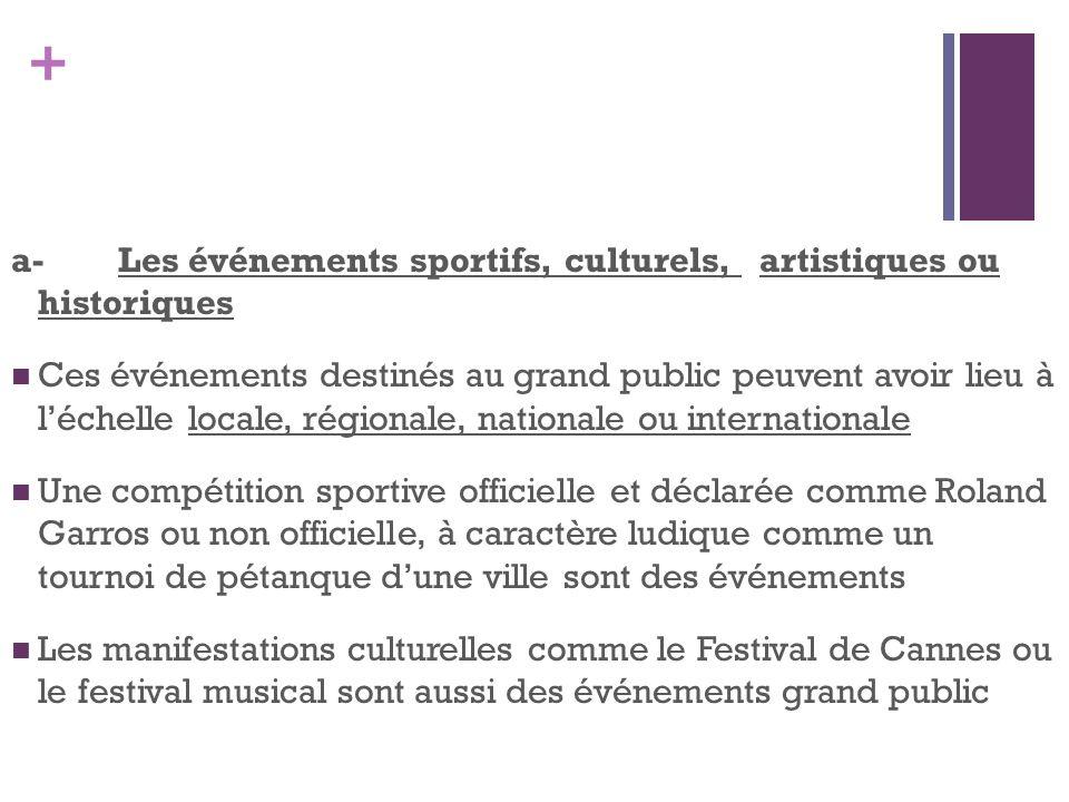 + a-Les événements sportifs, culturels, artistiques ou historiques Ces événements destinés au grand public peuvent avoir lieu à léchelle locale, régio