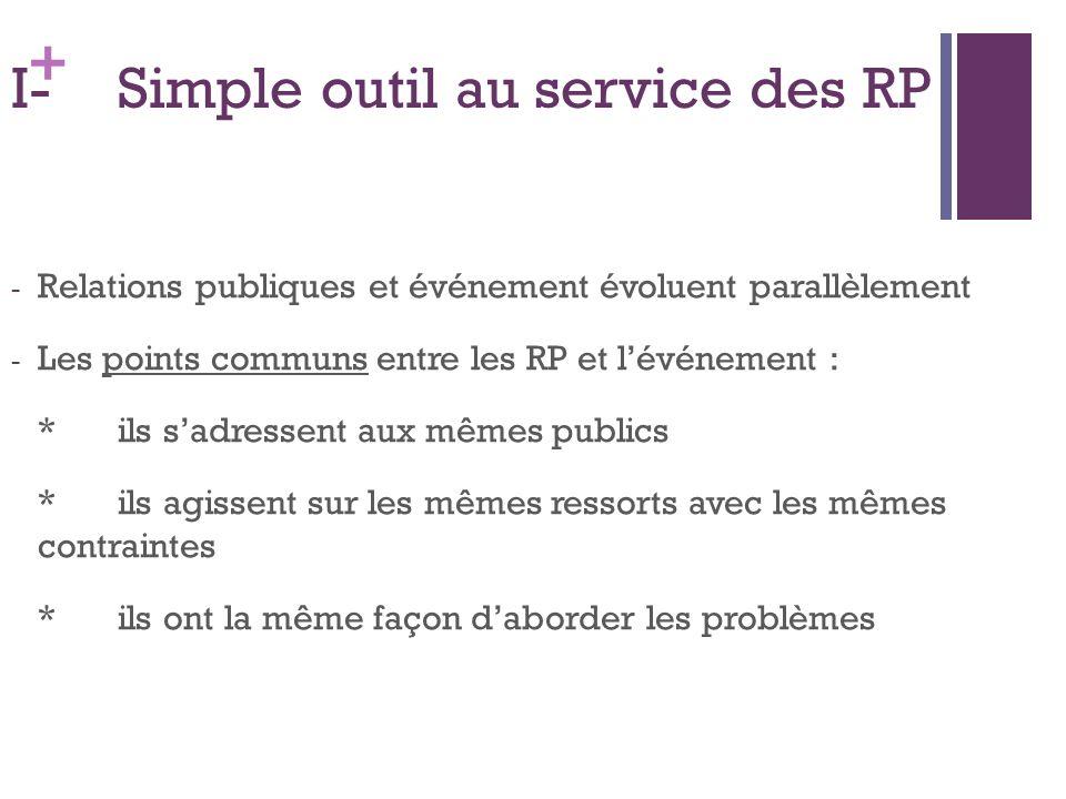 + I-Simple outil au service des RP - Relations publiques et événement évoluent parallèlement - Les points communs entre les RP et lévénement : *ils sa