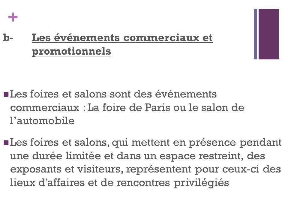 + b-Les événements commerciaux et promotionnels Les foires et salons sont des événements commerciaux : La foire de Paris ou le salon de lautomobile Le