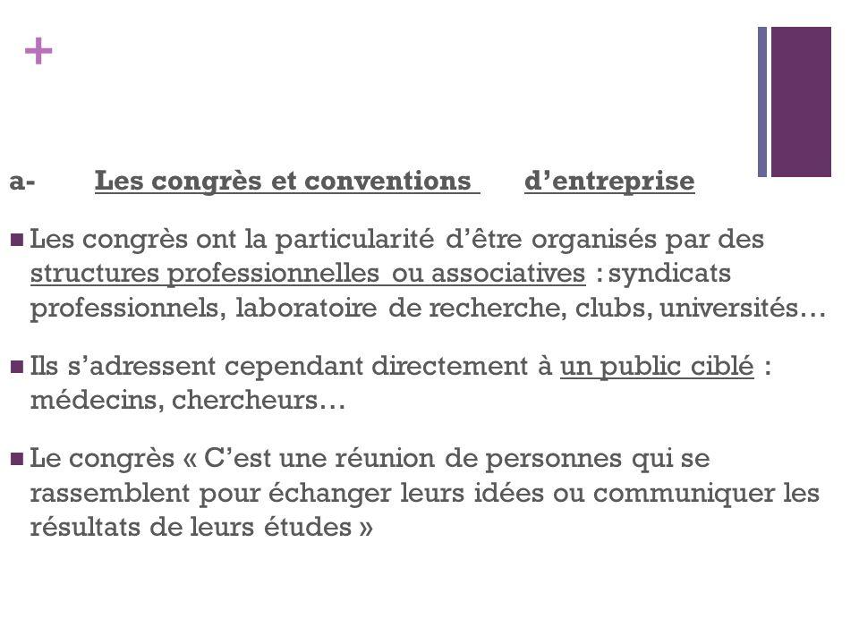 + a-Les congrès et conventions dentreprise Les congrès ont la particularité dêtre organisés par des structures professionnelles ou associatives : synd