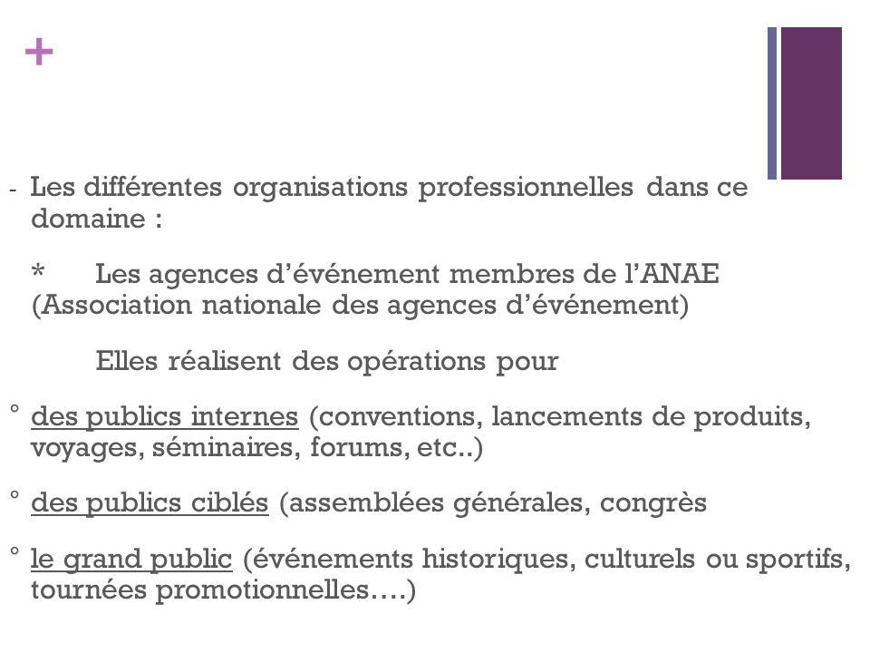 + - Les différentes organisations professionnelles dans ce domaine : *Les agences dévénement membres de lANAE (Association nationale des agences dévén
