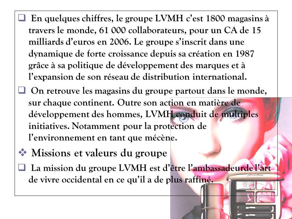 En quelques chiffres, le groupe LVMH cest 1800 magasins à travers le monde, 61 000 collaborateurs, pour un CA de 15 milliards deuros en 2006. Le group