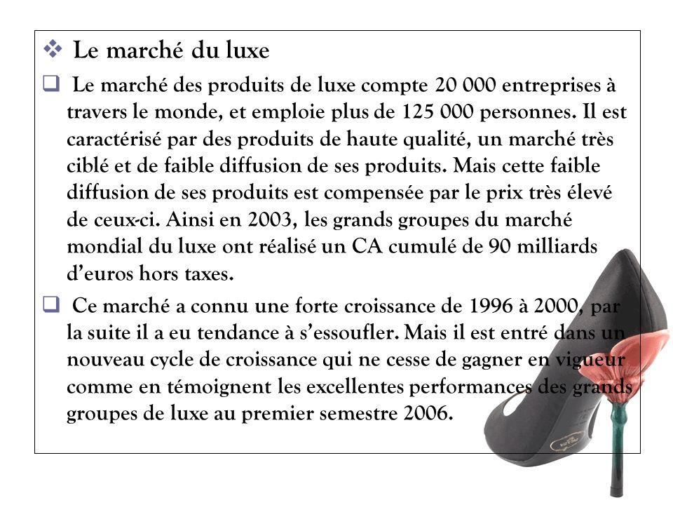 Le marché du luxe Le marché des produits de luxe compte 20 000 entreprises à travers le monde, et emploie plus de 125 000 personnes. Il est caractéris