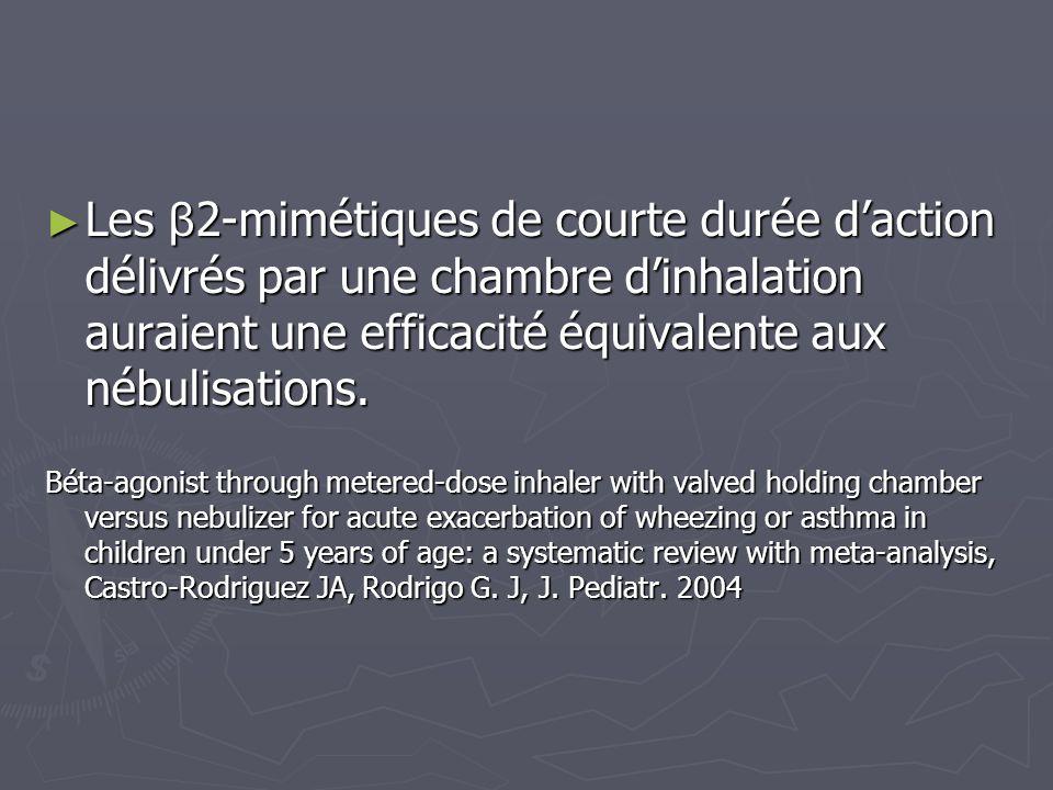 Les β 2-mimétiques de courte durée daction délivrés par une chambre dinhalation auraient une efficacité équivalente aux nébulisations. Les β 2-mimétiq