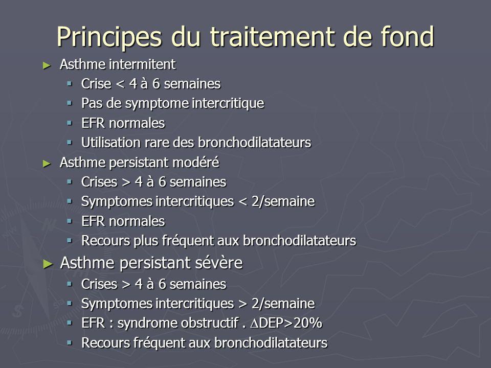 Principes du traitement de fond Asthme intermitent Asthme intermitent Crise < 4 à 6 semaines Crise < 4 à 6 semaines Pas de symptome intercritique Pas