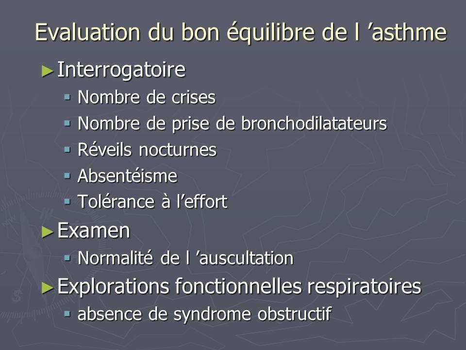 Evaluation du bon équilibre de l asthme Interrogatoire Interrogatoire Nombre de crises Nombre de crises Nombre de prise de bronchodilatateurs Nombre d