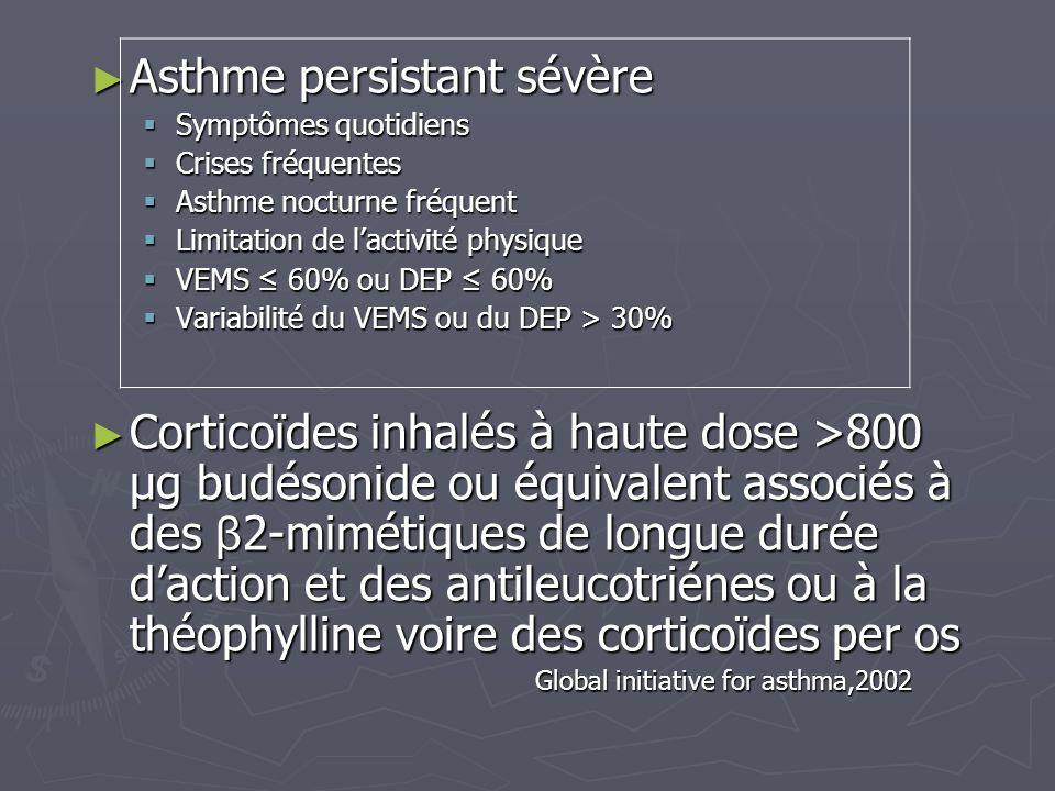 Asthme persistant sévère Asthme persistant sévère Symptômes quotidiens Symptômes quotidiens Crises fréquentes Crises fréquentes Asthme nocturne fréque