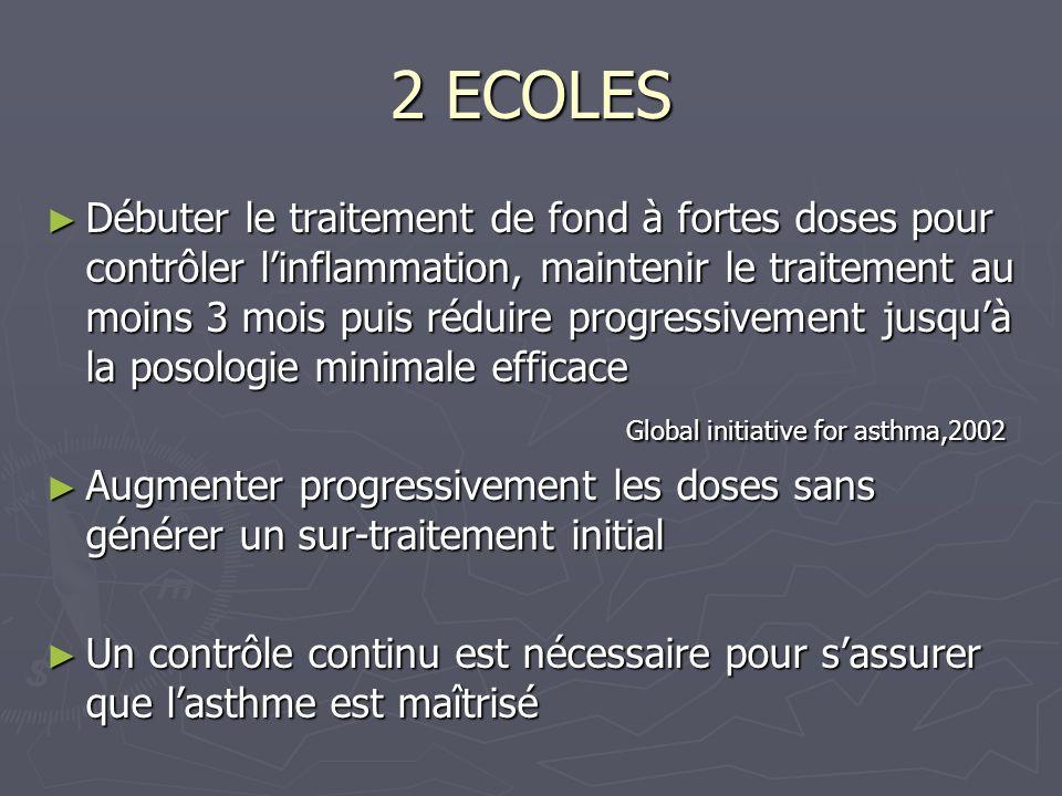 2 ECOLES Débuter le traitement de fond à fortes doses pour contrôler linflammation, maintenir le traitement au moins 3 mois puis réduire progressiveme
