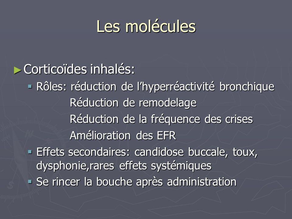 Les molécules Corticoïdes inhalés: Corticoïdes inhalés: Rôles: réduction de lhyperréactivité bronchique Rôles: réduction de lhyperréactivité bronchiqu