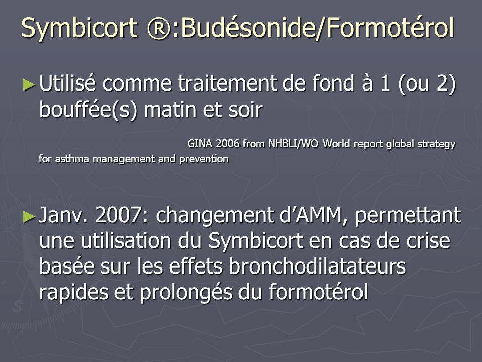 Symbicort ®:Budésonide/Formotérol Utilisé comme traitement de fond à 1 (ou 2) bouffée(s) matin et soir Utilisé comme traitement de fond à 1 (ou 2) bou