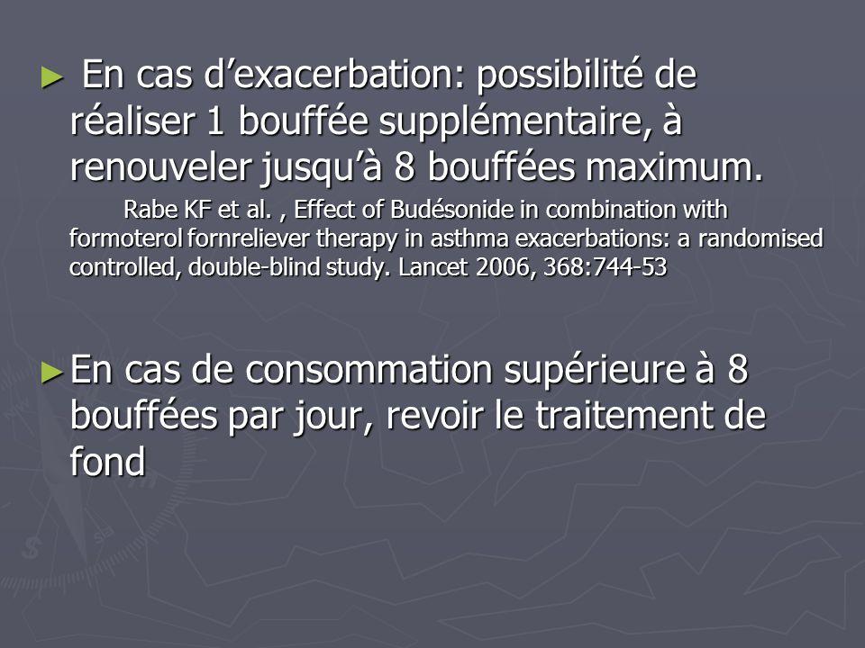 En cas dexacerbation: possibilité de réaliser 1 bouffée supplémentaire, à renouveler jusquà 8 bouffées maximum. En cas dexacerbation: possibilité de r