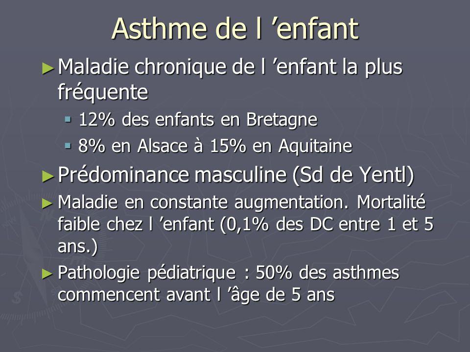 Asthme de l enfant Maladie chronique de l enfant la plus fréquente Maladie chronique de l enfant la plus fréquente 12% des enfants en Bretagne 12% des