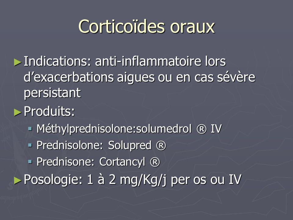 Corticoïdes oraux Indications: anti-inflammatoire lors dexacerbations aigues ou en cas sévère persistant Indications: anti-inflammatoire lors dexacerb