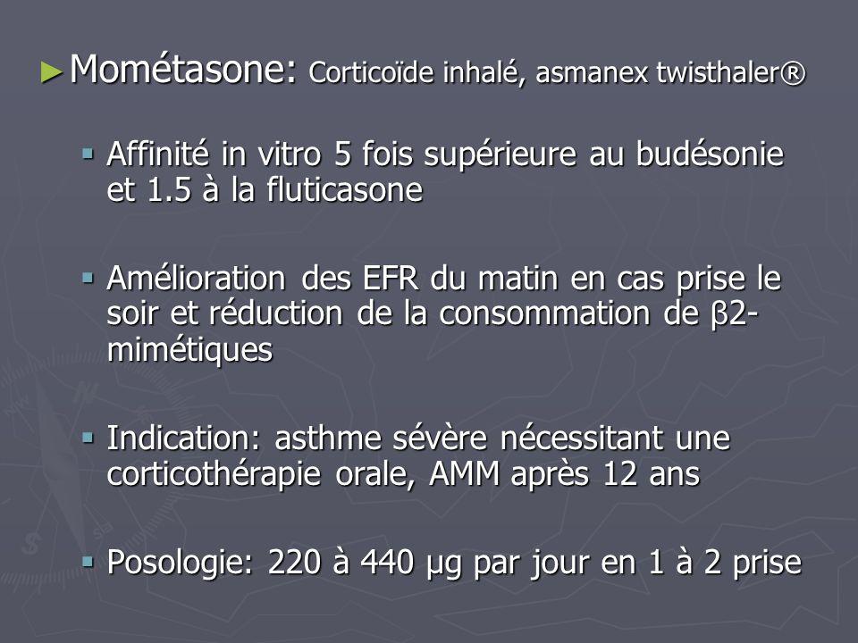 Mométasone: Corticoïde inhalé, asmanex twisthaler® Mométasone: Corticoïde inhalé, asmanex twisthaler® Affinité in vitro 5 fois supérieure au budésonie