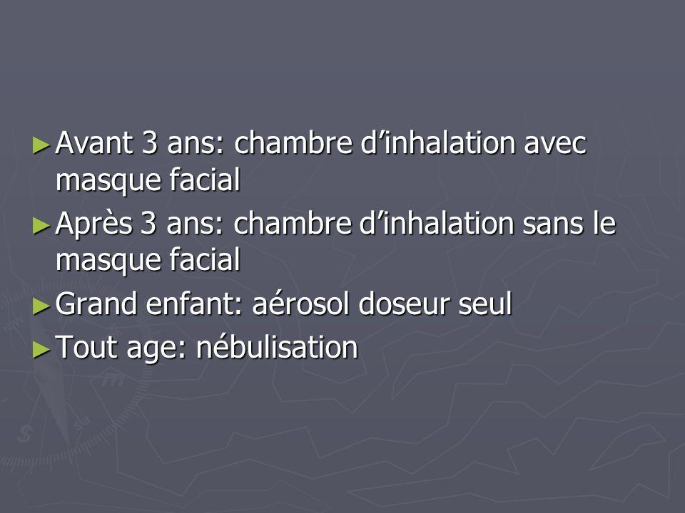 Avant 3 ans: chambre dinhalation avec masque facial Avant 3 ans: chambre dinhalation avec masque facial Après 3 ans: chambre dinhalation sans le masqu