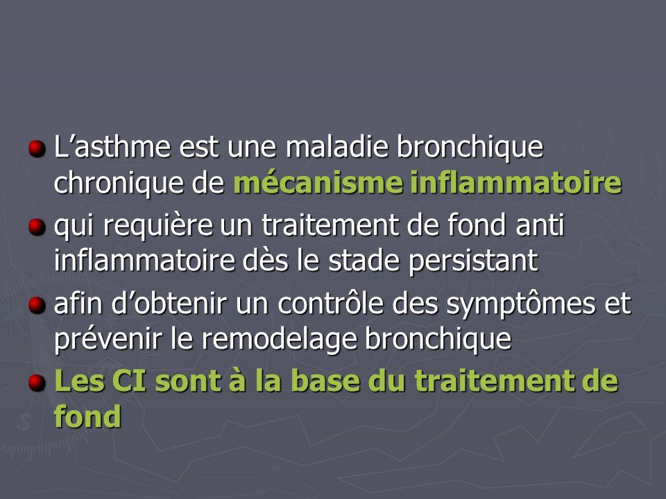 Lasthme est une maladie bronchique chronique de mécanisme inflammatoire qui requière un traitement de fond anti inflammatoire dès le stade persistant