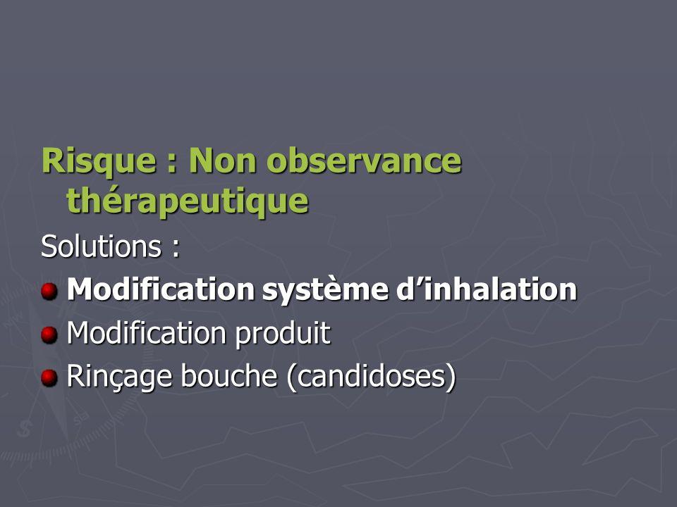 Risque : Non observance thérapeutique Solutions : Modification système dinhalation Modification produit Rinçage bouche (candidoses)
