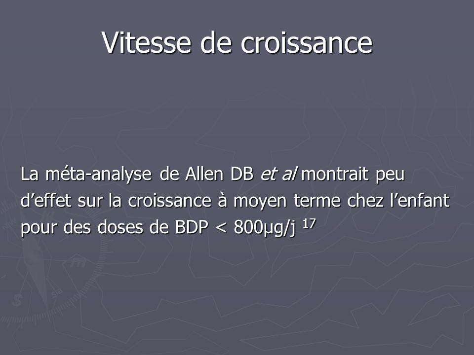 Vitesse de croissance La méta-analyse de Allen DB et al montrait peu deffet sur la croissance à moyen terme chez lenfant pour des doses de BDP < 800µg
