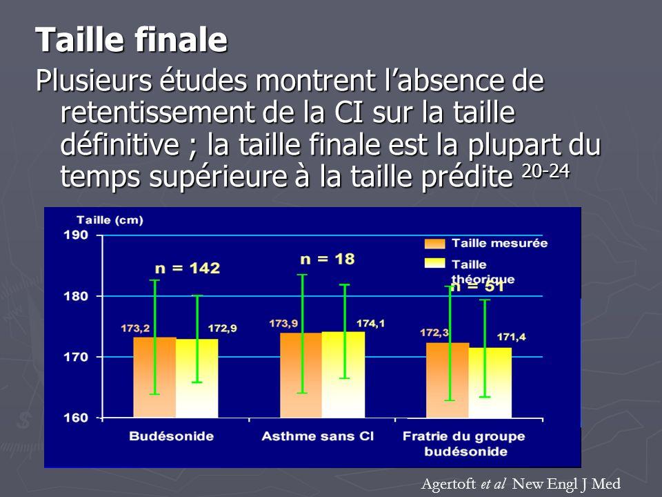 Taille finale Plusieurs études montrent labsence de retentissement de la CI sur la taille définitive ; la taille finale est la plupart du temps supéri
