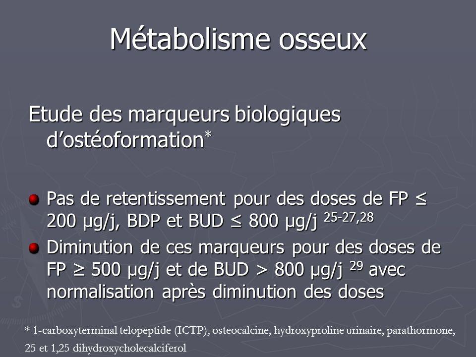 Métabolisme osseux Etude des marqueurs biologiques dostéoformation * Pas de retentissement pour des doses de FP 200 µg/j, BDP et BUD 800 µg/j 25-27,28