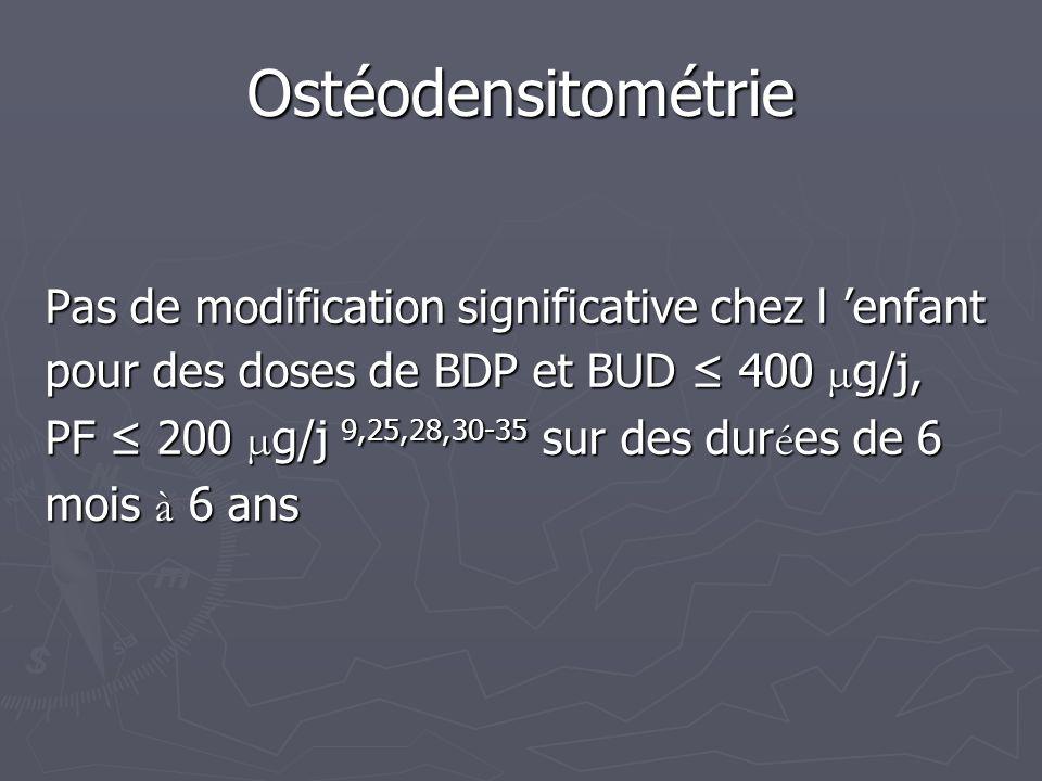 Ostéodensitométrie Pas de modification significative chez l enfant pour des doses de BDP et BUD 400 µ g/j, PF 200 µ g/j 9,25,28,30-35 sur des dur é es