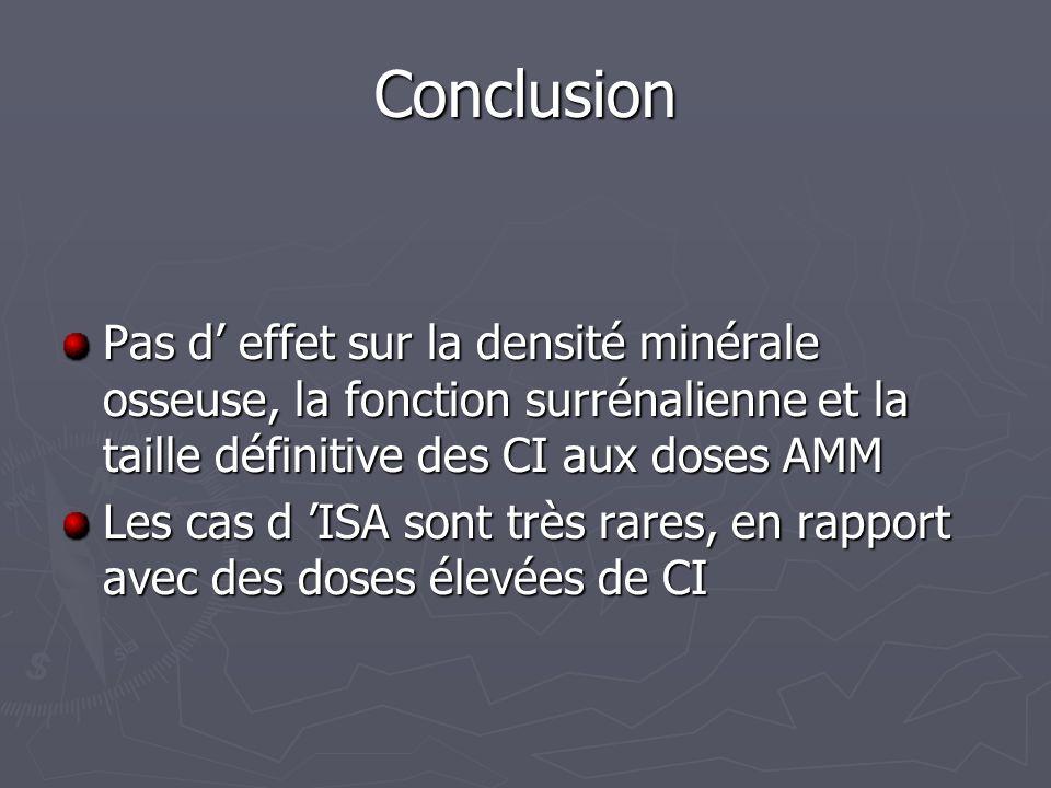 Conclusion Pas d effet sur la densité minérale osseuse, la fonction surrénalienne et la taille définitive des CI aux doses AMM Les cas d ISA sont très