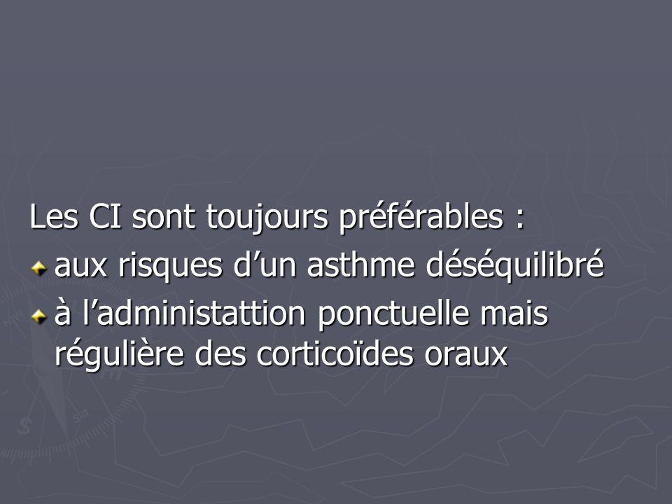 Les CI sont toujours préférables : aux risques dun asthme déséquilibré à ladministattion ponctuelle mais régulière des corticoïdes oraux