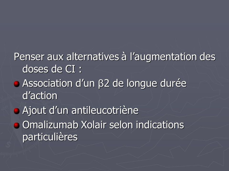 Penser aux alternatives à laugmentation des doses de CI : Association dun β 2 de longue durée daction Ajout dun antileucotriène Omalizumab Xolair selo
