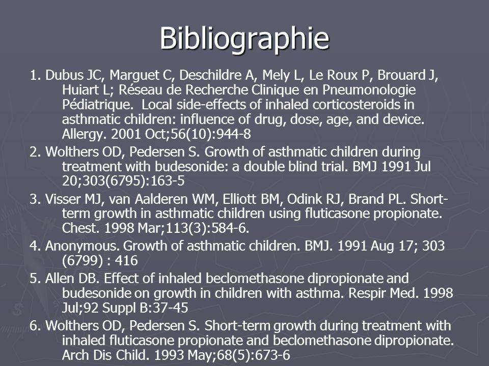 Bibliographie 1. Dubus JC, Marguet C, Deschildre A, Mely L, Le Roux P, Brouard J, Huiart L; Réseau de Recherche Clinique en Pneumonologie Pédiatrique.