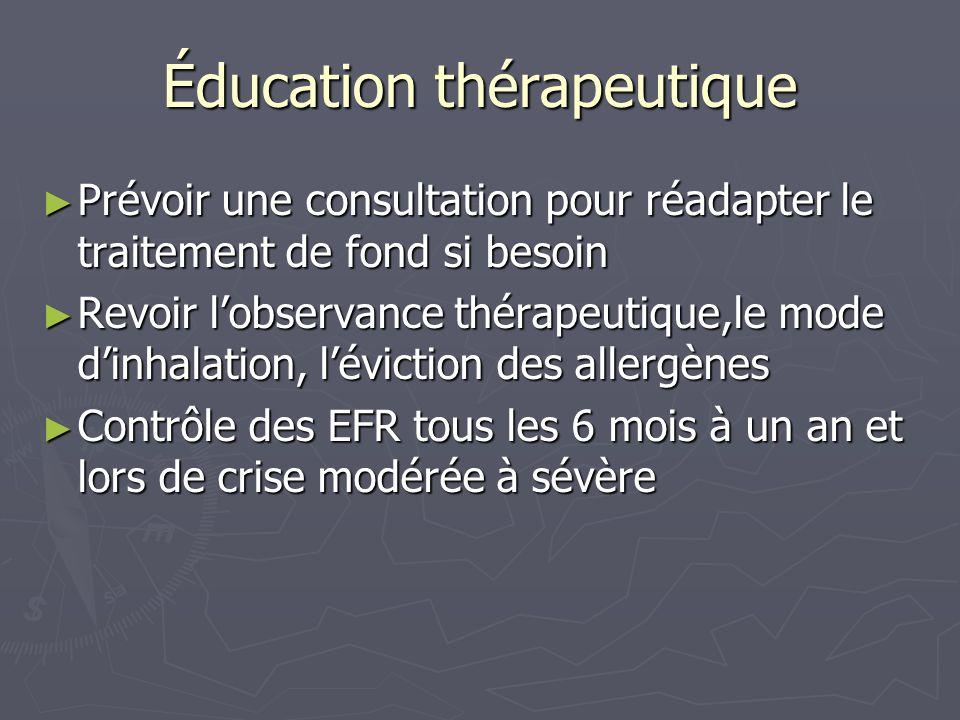 Éducation thérapeutique Prévoir une consultation pour réadapter le traitement de fond si besoin Prévoir une consultation pour réadapter le traitement