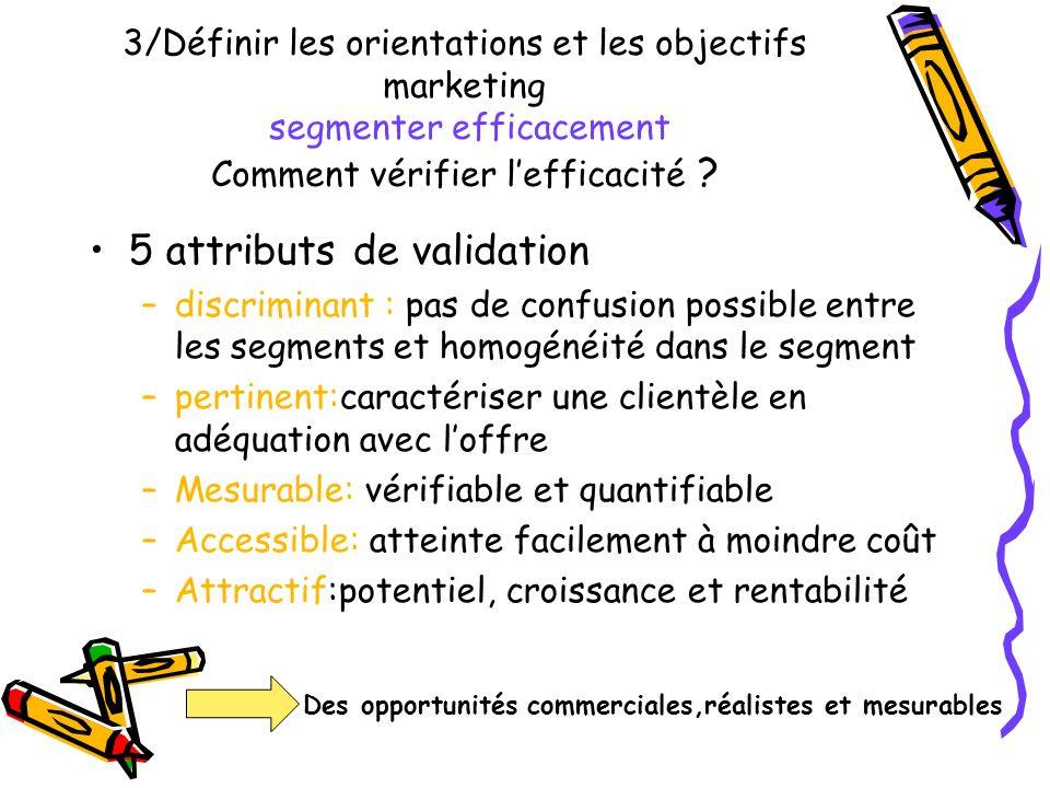 3/Définir les orientations et les objectifs marketing segmenter efficacement Comment vérifier lefficacité ? 5 attributs de validation –discriminant :