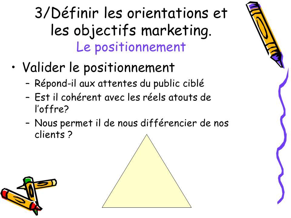 3/Définir les orientations et les objectifs marketing. Le positionnement Valider le positionnement –Répond-il aux attentes du public ciblé –Est il coh