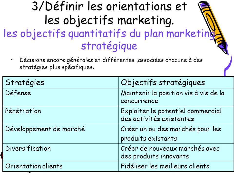 3/Définir les orientations et les objectifs marketing. les objectifs quantitatifs du plan marketing stratégique Décisions encore générales et différen